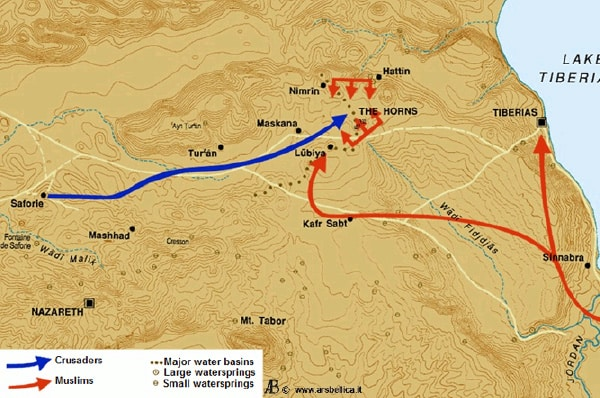 A diagrammatic depiction of the battle arrays at the Battle of Hattin.